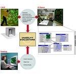 716px-Interactive Scientific Visualization Techniques