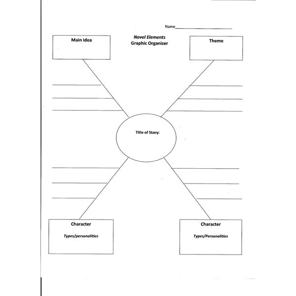 Teacher S Guide To Free Graphic Organizers