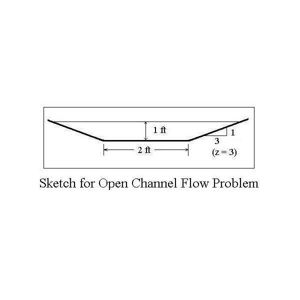 trapezoidal open channel
