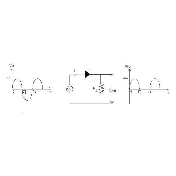 Half-wave Rectifier Layout