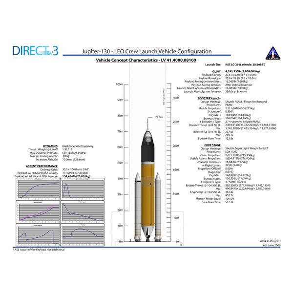 DIRECT V3 - A Viable Alternative to Ares