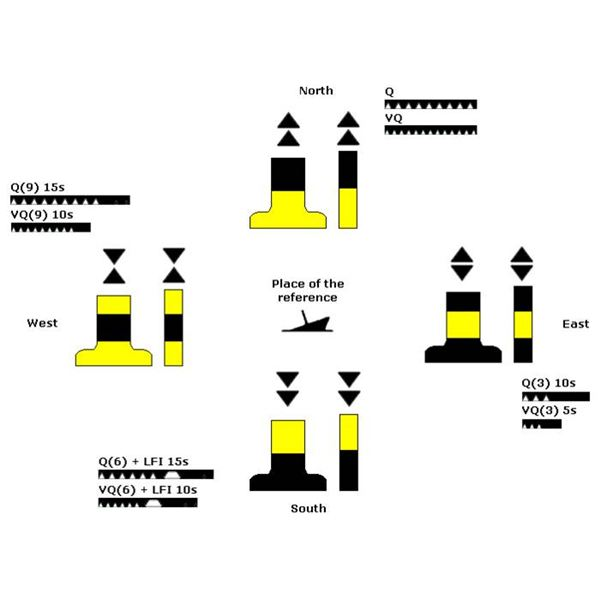 Buoys And Channel Markers Iala Buoyage System A And B