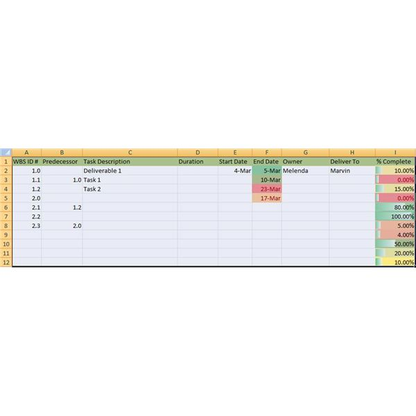 Use this workbreakdown structure in Excel to track project tasks