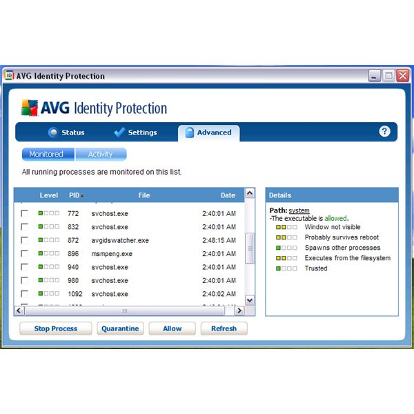 Monitored Processes by AVG IDP