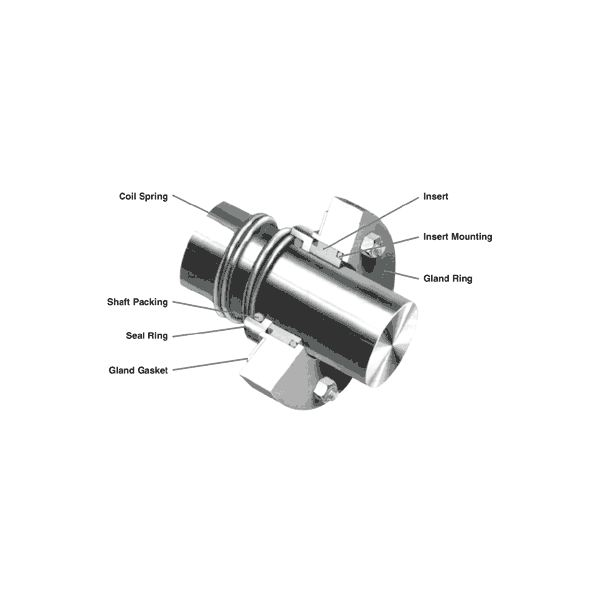 Mechanical Seal Parts