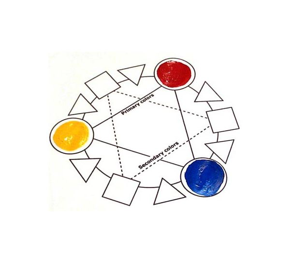 Color Wheel Lesson Plan For Third Grade Art