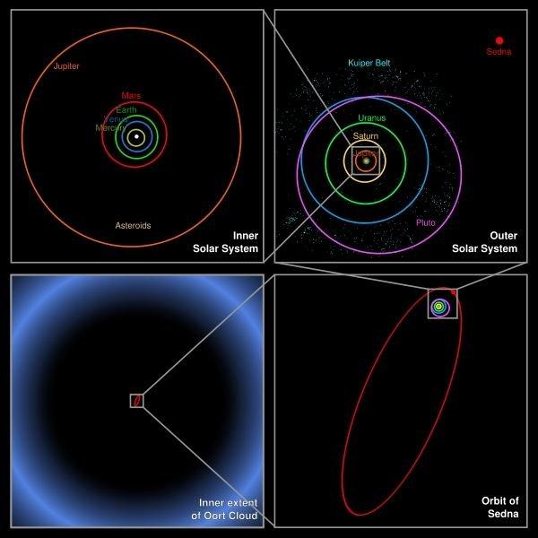 solar system vs galaxy - photo #3