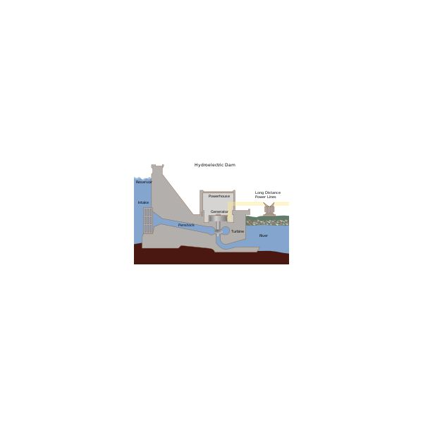 Hydroelectric dam.operationsvg