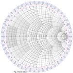 Fig.1 Smith Chart