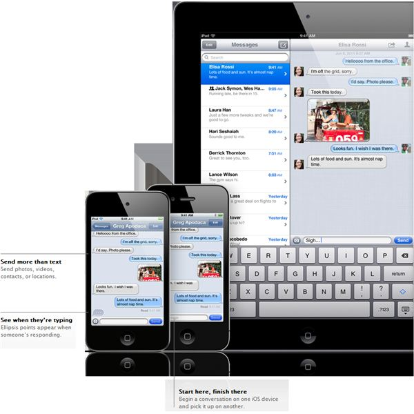 iPhone features iMessage