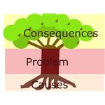 Problem Solving with Problem Tree