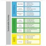 Framework SSI2010