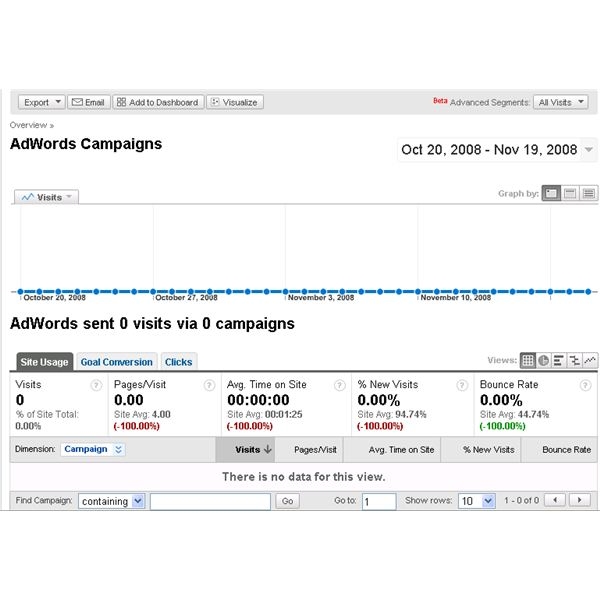 GA AdWords