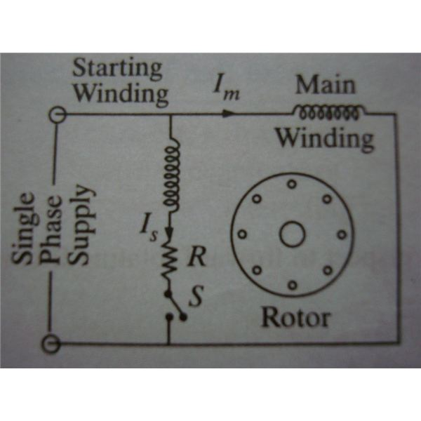 split phase motor wiring learn how single phase motors are made rh brighthubengineering com  dayton split phase motor wiring