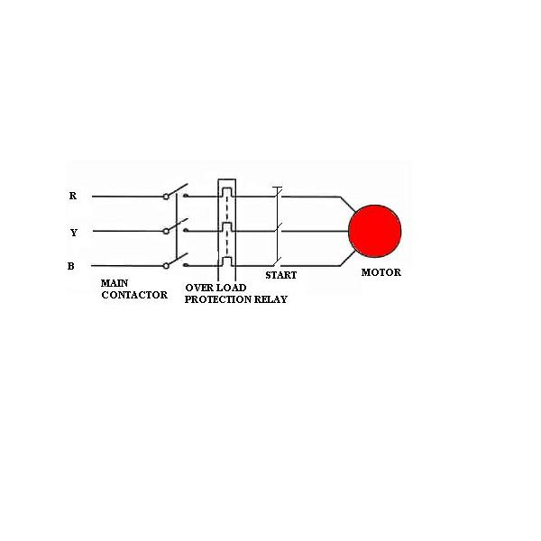 Induction motor starting methods dol starter dol starter circuit diagram asfbconference2016 Images