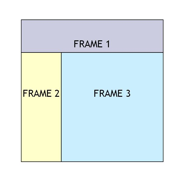 Sample Frames Layout
