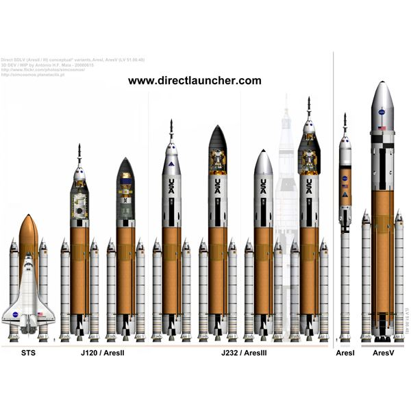 Side-by-side comparison of Shuttle, Ares, and Jupiter