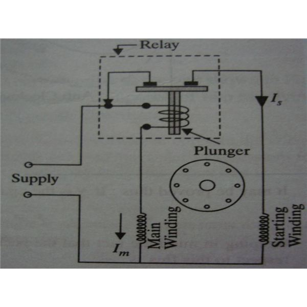 split phase motor wiring learn how single phase motors are made rh brighthubengineering com