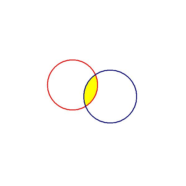 Trilateration Intersection of two circles