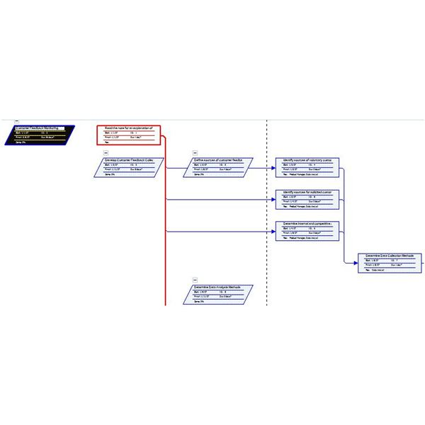 Create and print a pert chart in project network diagram ccuart Choice Image
