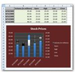 Volume-Open-High-Low-Close Stock Chart Example