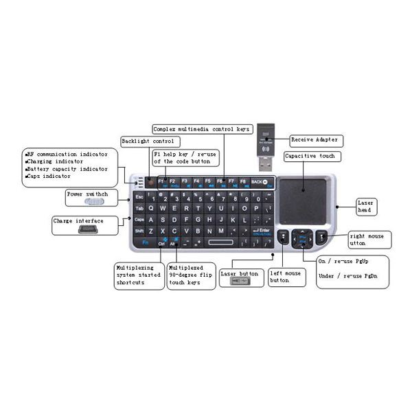 how to setup and use an htpc wireless keyboard  u0026 mouse