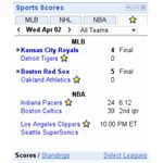 Check out the Latest Scores