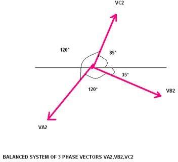 Balanced Negative Sequence Vectors