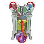 Four Stroke Engine Combustion Chamber