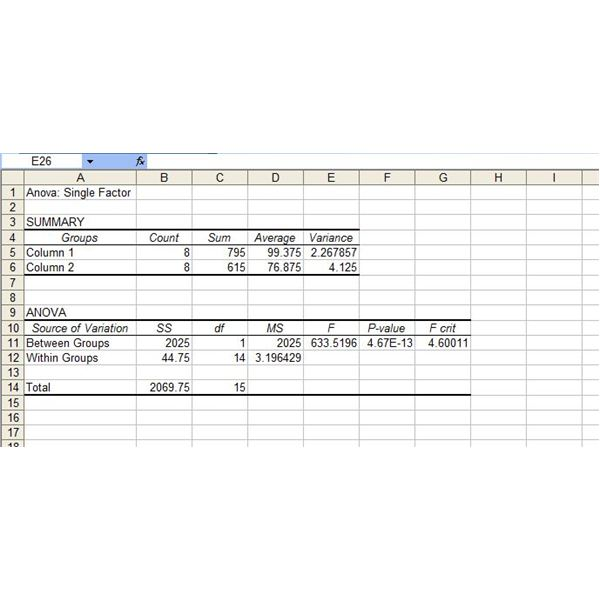 How to Use Data Analysis in MS Excel