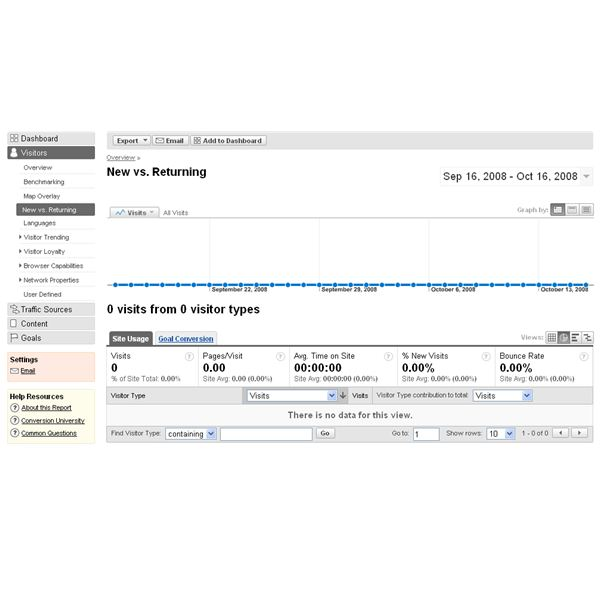 Learn more about your visitors with the Google Analytics New vs. Returning Report.