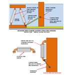 Cathodic Protection of Monopad Support