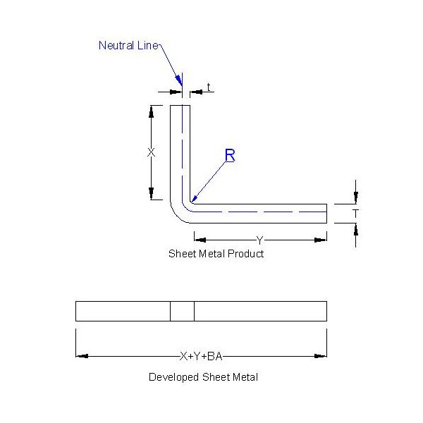 Sheet Metal Design Guide: Calculate Bending Allowance Accurately