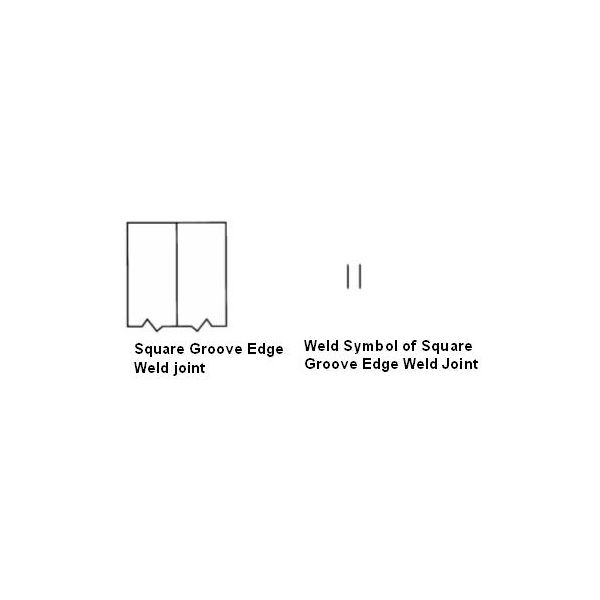 Square groove edge joint