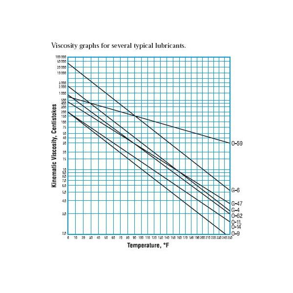 Viscosity%20Graph