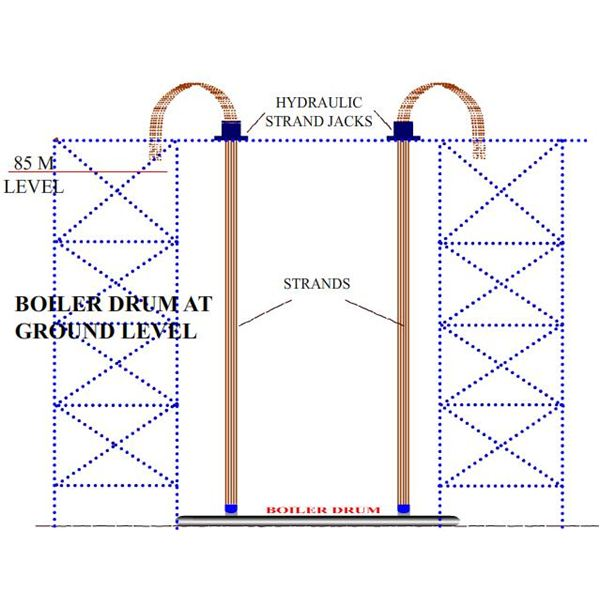 Installing a Boiler Drum with Hydraulic Jack or Strand Jack