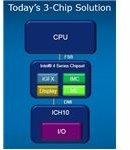 Intel 4 Series Platform with FSB and DMI
