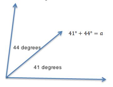 Finding the Measurement of an Unknown Angle by Adding & Subtracting: 4th Grade Lesson