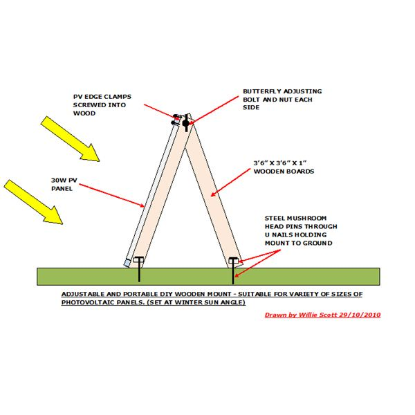Portable or Teepee Mounting