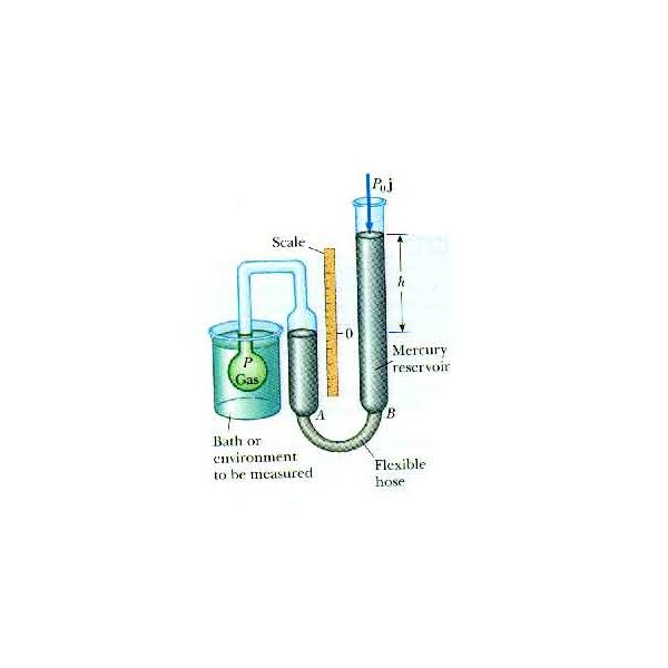 Gas Thermometer