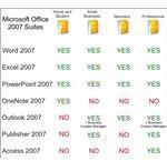 Microsoft Office 2007 Suites
