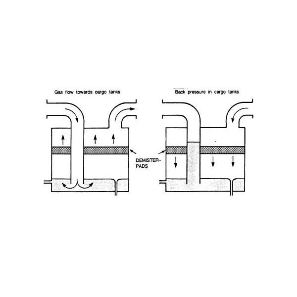 coolingtowersystems besides 288 Fla Fire Sets besides sanpure in addition Viewthread additionally 011. on piping diagram