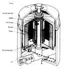 centrifugal filter