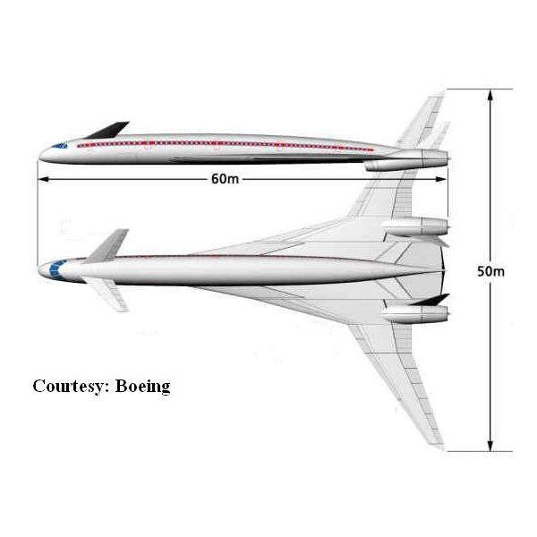 Boeing Sonic Cruiser - Supersonic Speeds Leads to Increased Costs to Airlines