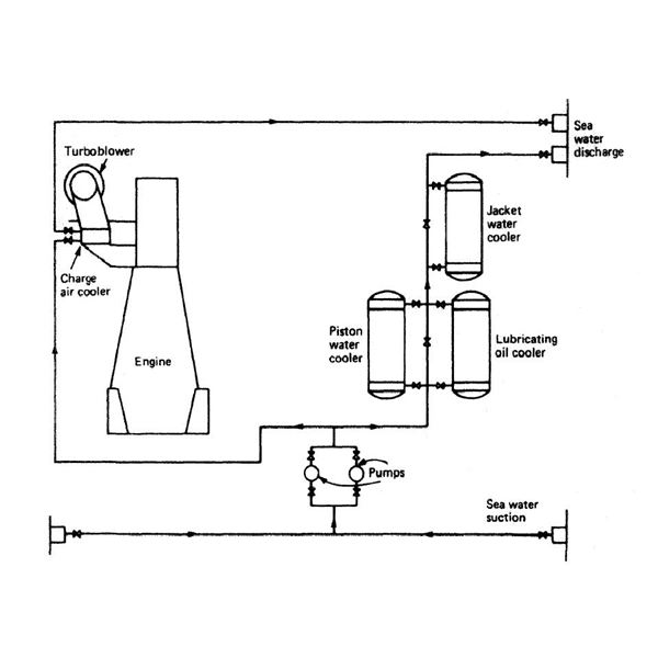 41043 Procedure Of Sw Pump Sea Chest Cleaning on water to air heat pump systems diagram