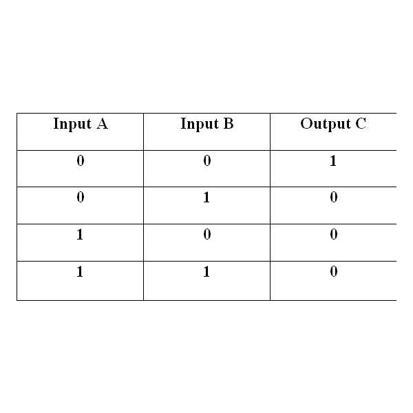 Basic Logic Gates Or Xor Nor Gates