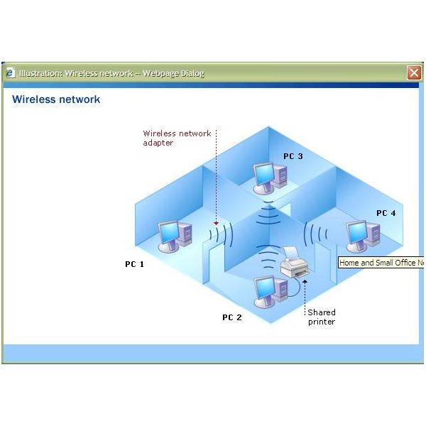 Wireless Windows XP Network