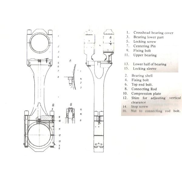 connecting rods for marine diesel engines