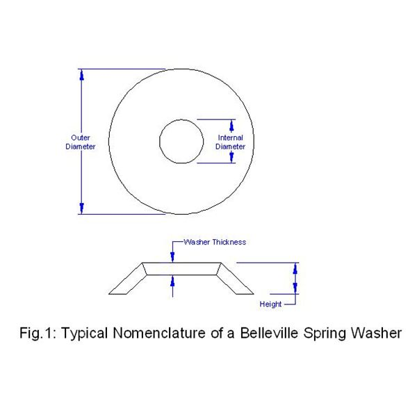 Belleville Spring Washer