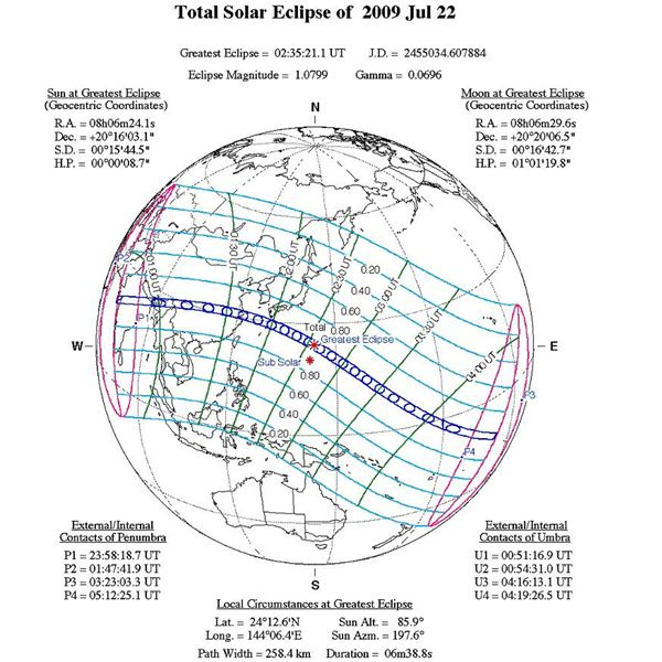 Global Projection of the 22 July 2009 Eclipse